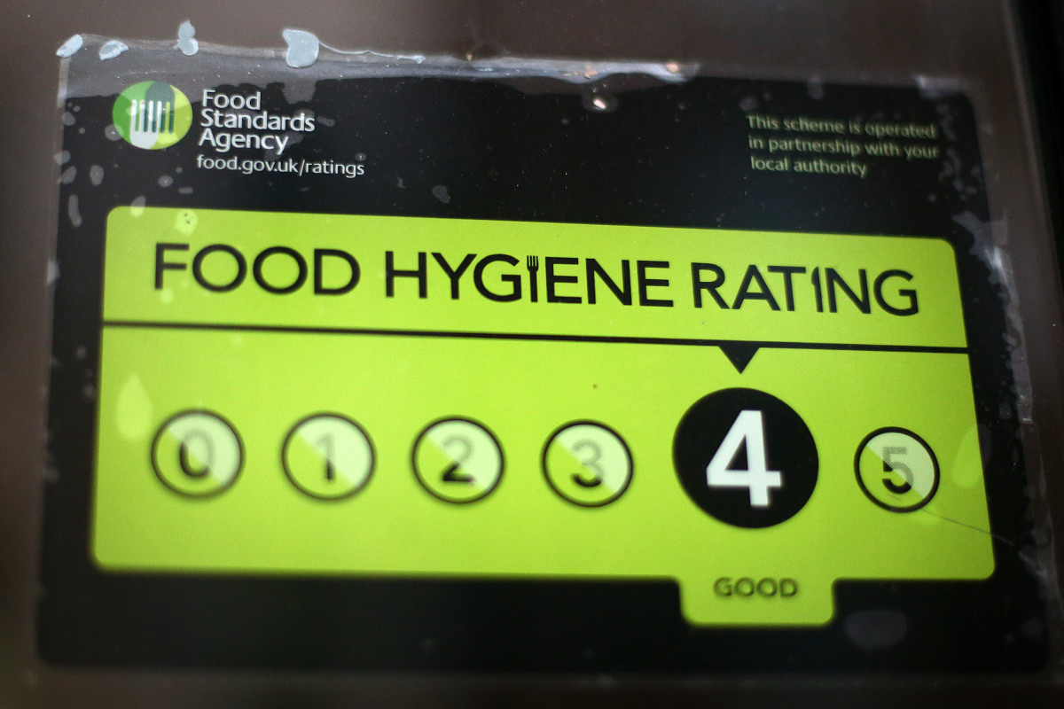 Restaurants Are Ignoring Food Hygiene Standards Ratings