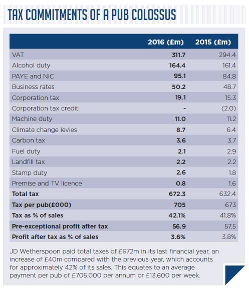 JDW tax commitments