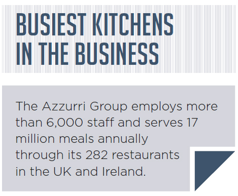 Busiest kitchens in the business