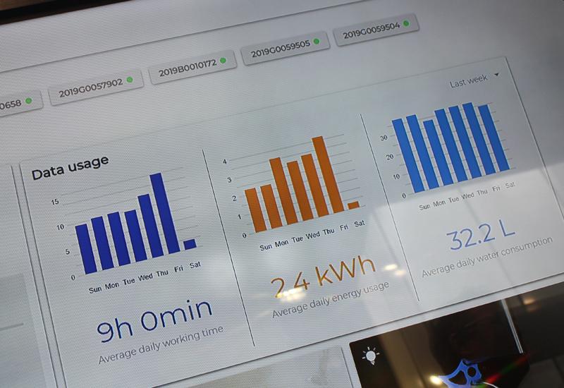 Energy efficiency data