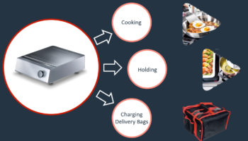 Garland INDUCS delivery solution